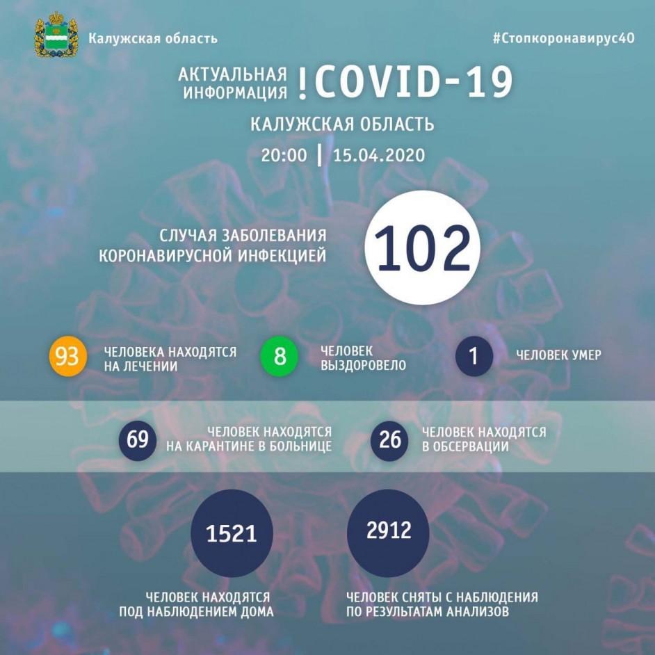 Житель Козельского района вылечился от коронавируса