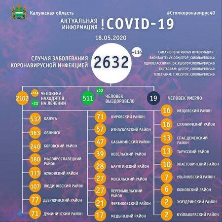 В районе только за сутки десять новых зараженных коронавирусом
