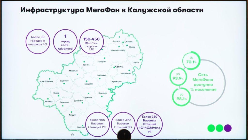 Владислав Шапша: сотовая связь должна добраться до малонаселенных пунктов Калужской области